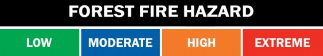 Forest fire danger scale - click to view Whistler's current rating, noted as 'Cheakamus'