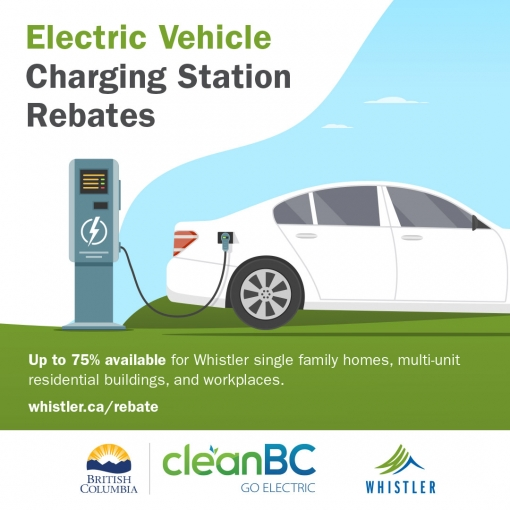 Get the EV Charging Station rebates today