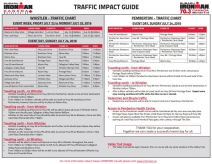 2016 Traffic Impact Guide